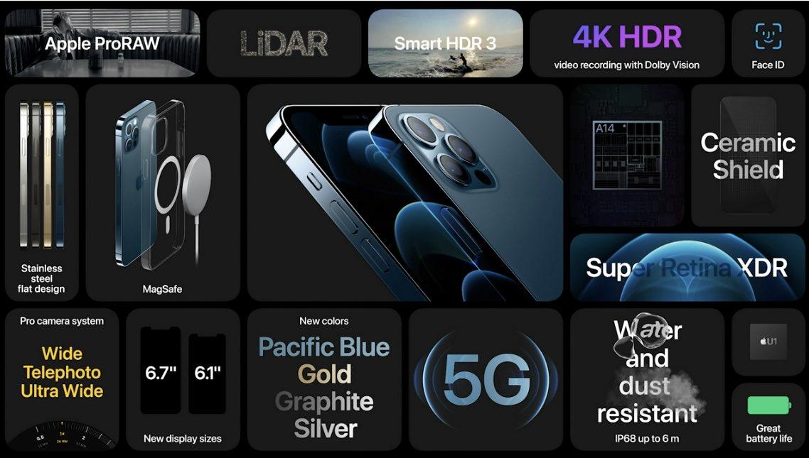 Asi es el IPHONE 12 Pro y 12 Pro
