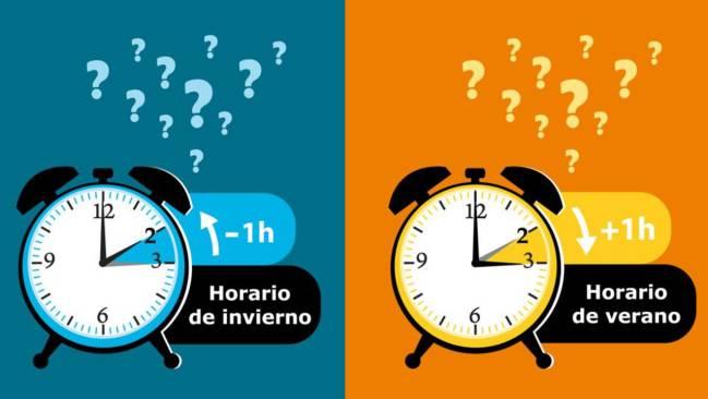 Se adelanta o atrasa el reloj en el horario de invierno