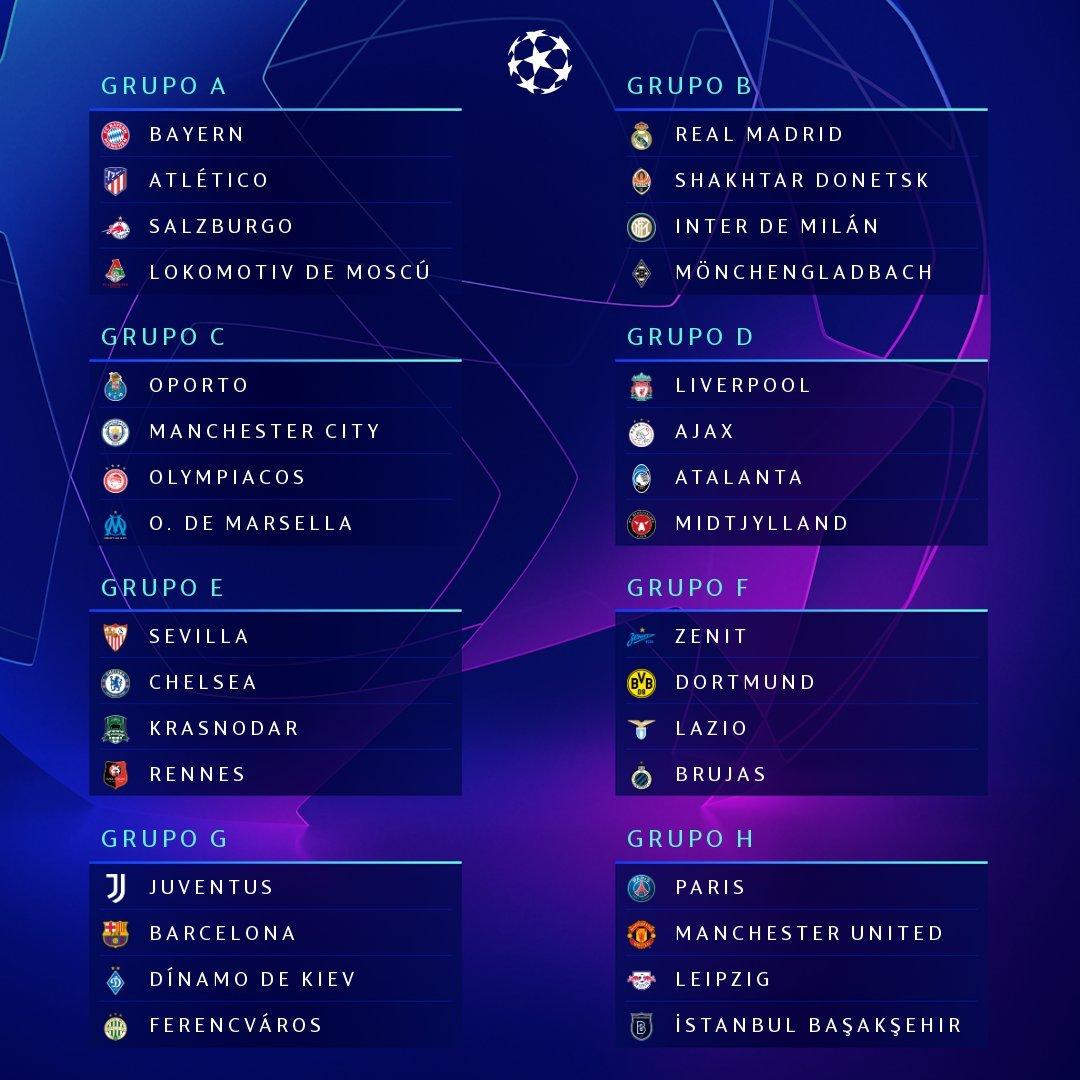 Sorteo de la fase de grupos de la UEFA Champions League