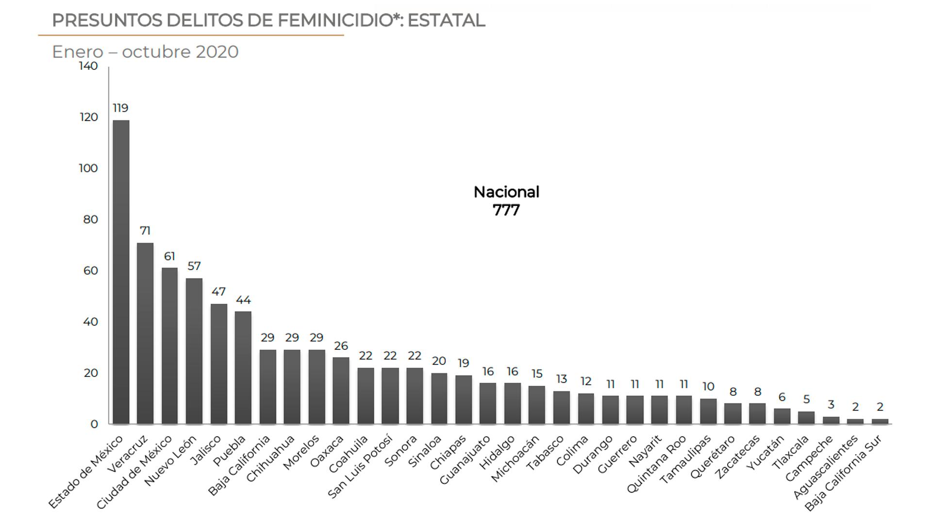 feminicidios1