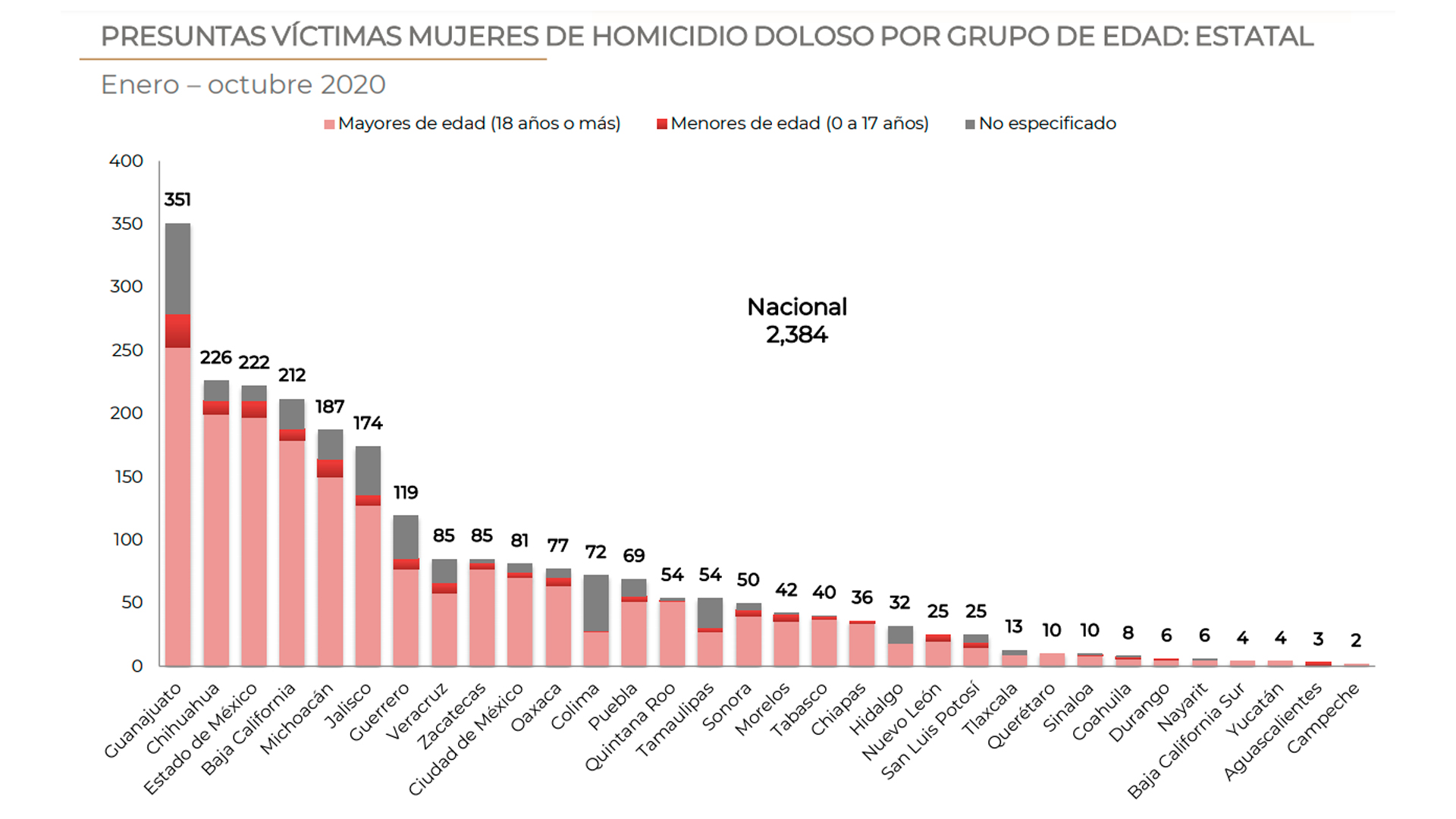 homicidios2