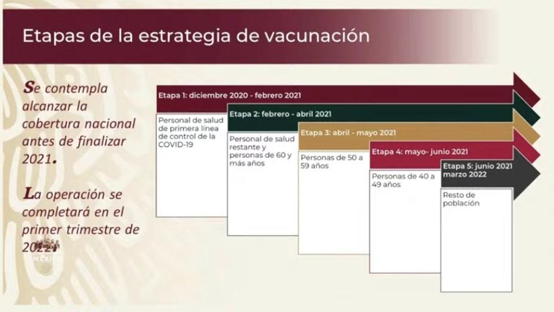 Política Nacional de Vacunación contra COVID-19