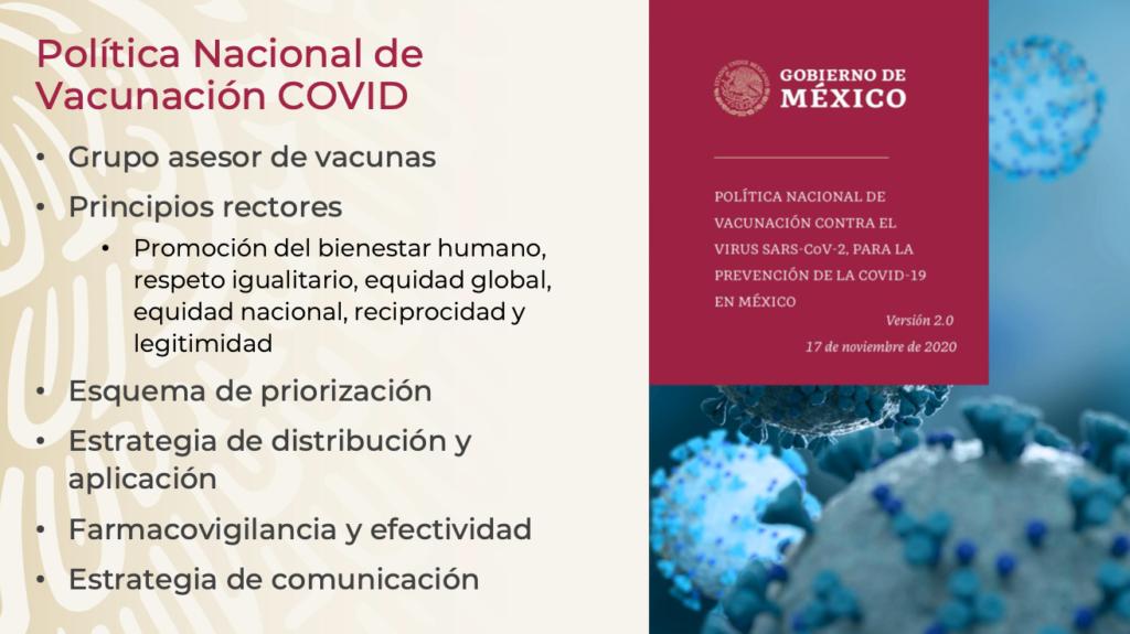 Política Nacional de Vacunación COVID-19